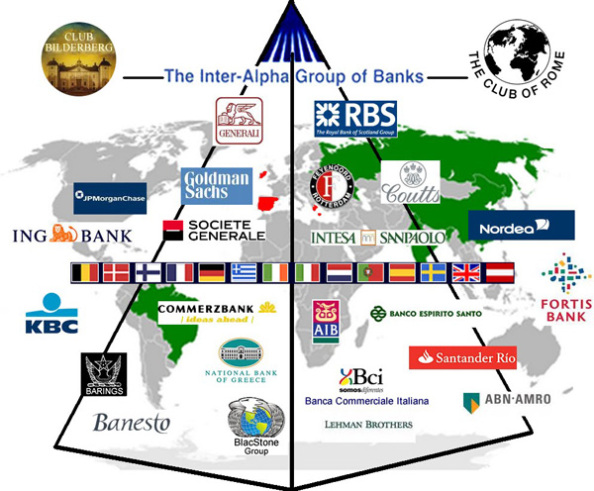 World control domination banks seems